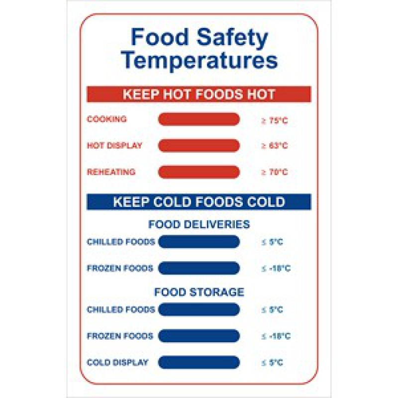 work food safety temperature Microorganisms grow and reproduce quickly between the temperatures of 41° and  sc 1 st  Teleteria.us & Work food safety temperature Coursework Service wmassignmentsjmf ...
