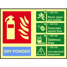 Fire extinguisher composite - Dry powder - PHO (200 x 150mm)