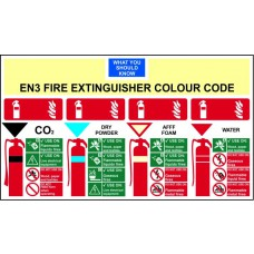EN3 Fire Extinguisher Colour Chart - SAV (350 x 200mm)