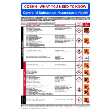 Safety Poster: COSHH, CLP Regulations - RPVC (400 x 600mm)