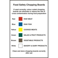 Food safety chopping boards (Information) - PVC (200 x 300mm)