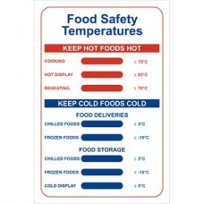 Food Safety Temperatures - PVC (200 x 300mm)