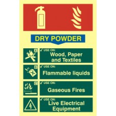 Fire extinguisher composite - Dry powder - PHO (200 x 300mm)