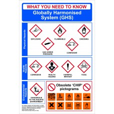 Safety Poster: GHS Globally Harmonised System - RPVC (400 x 600mm)