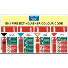 EN3 Fire Extinguisher Colour Chart - RPVC (350 x 200mm)
