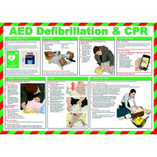 Safety Poster - AED defibrilation & CPR - LAM 590 x 420mm