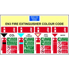 EN3 Fire Extinguisher Colour Chart - SAV (600 x 370mm)
